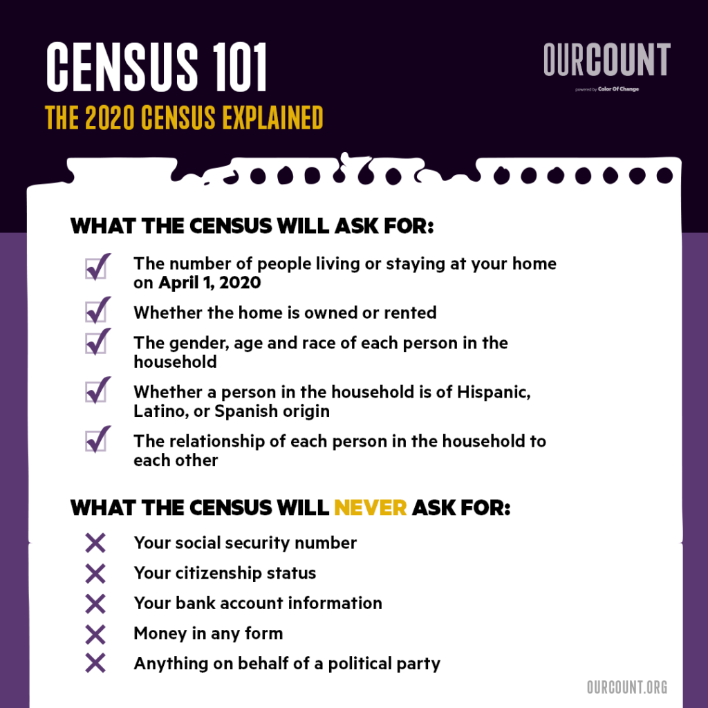 An infographic summarizes the kinds of information people can expect to be asked on the real census versus information that only scammers would be interested in.